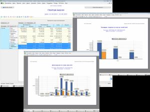 KPI-аналитика в системе R-Keeper